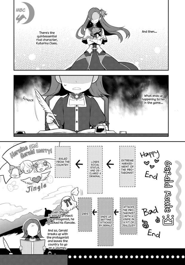 Otome Game no Hametsu Flag shika nai Akuyaku Reijou 1 routes.png